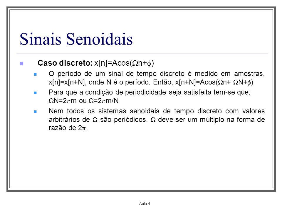 Sinais Senoidais Caso discreto: x[n]=Acos(n+)